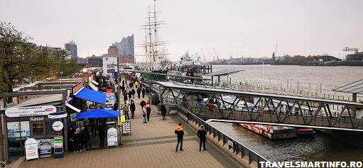 Portul turistic. Docurile.